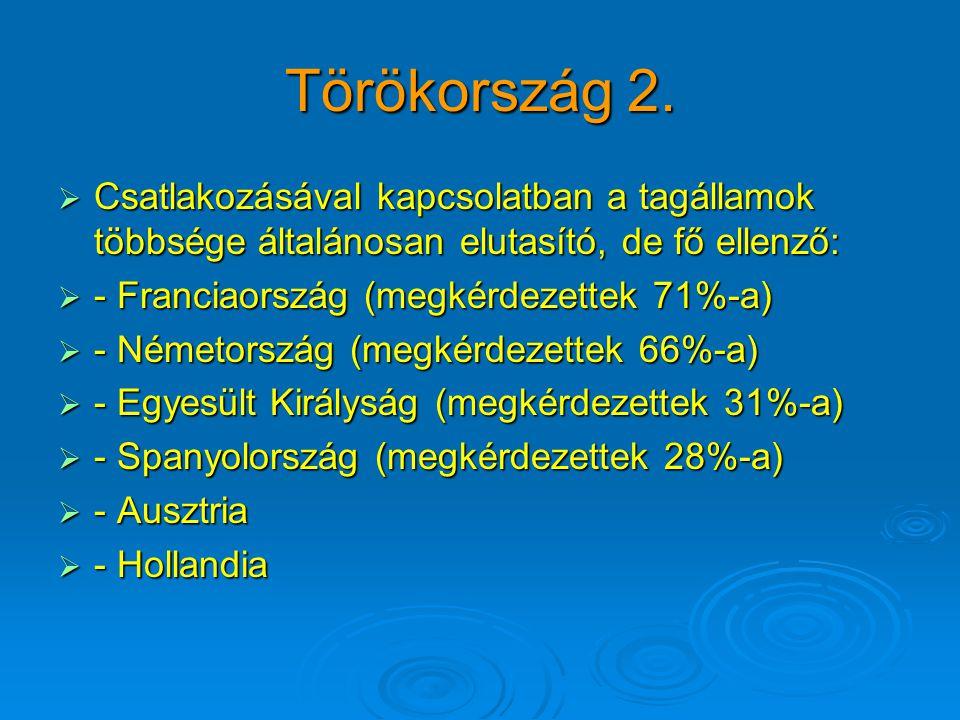 Törökország 2.  Csatlakozásával kapcsolatban a tagállamok többsége általánosan elutasító, de fő ellenző:  - Franciaország (megkérdezettek 71%-a)  -