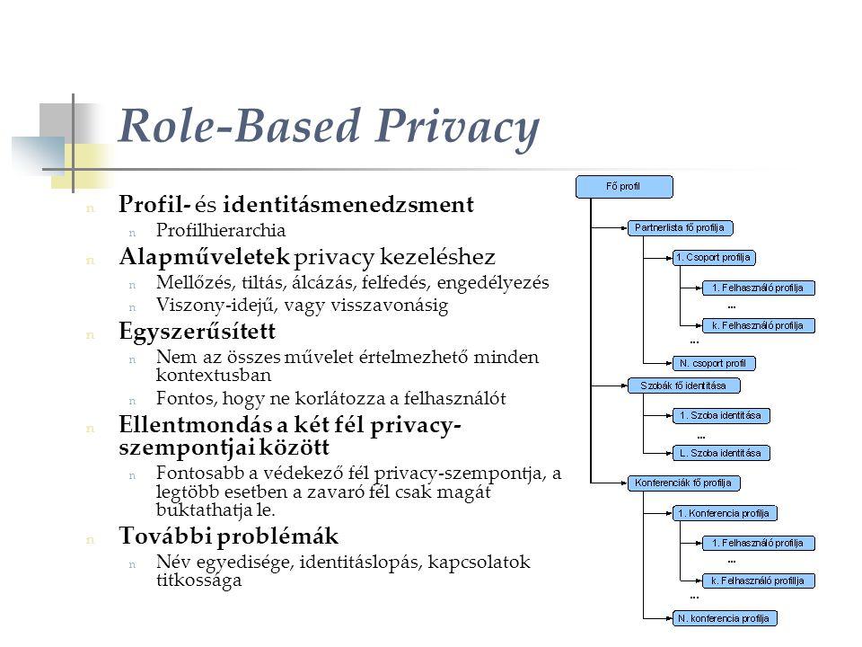 Role-Based Privacy n Profil- és identitásmenedzsment n Profilhierarchia n Alapműveletek privacy kezeléshez n Mellőzés, tiltás, álcázás, felfedés, engedélyezés n Viszony-idejű, vagy visszavonásig n Egyszerűsített n Nem az összes művelet értelmezhető minden kontextusban n Fontos, hogy ne korlátozza a felhasználót n Ellentmondás a két fél privacy- szempontjai között n Fontosabb a védekező fél privacy-szempontja, a legtöbb esetben a zavaró fél csak magát buktathatja le.