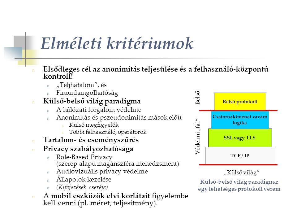 Elméleti kritériumok n Elsődleges cél az anonimitás teljesülése és a felhasználó-központú kontroll.