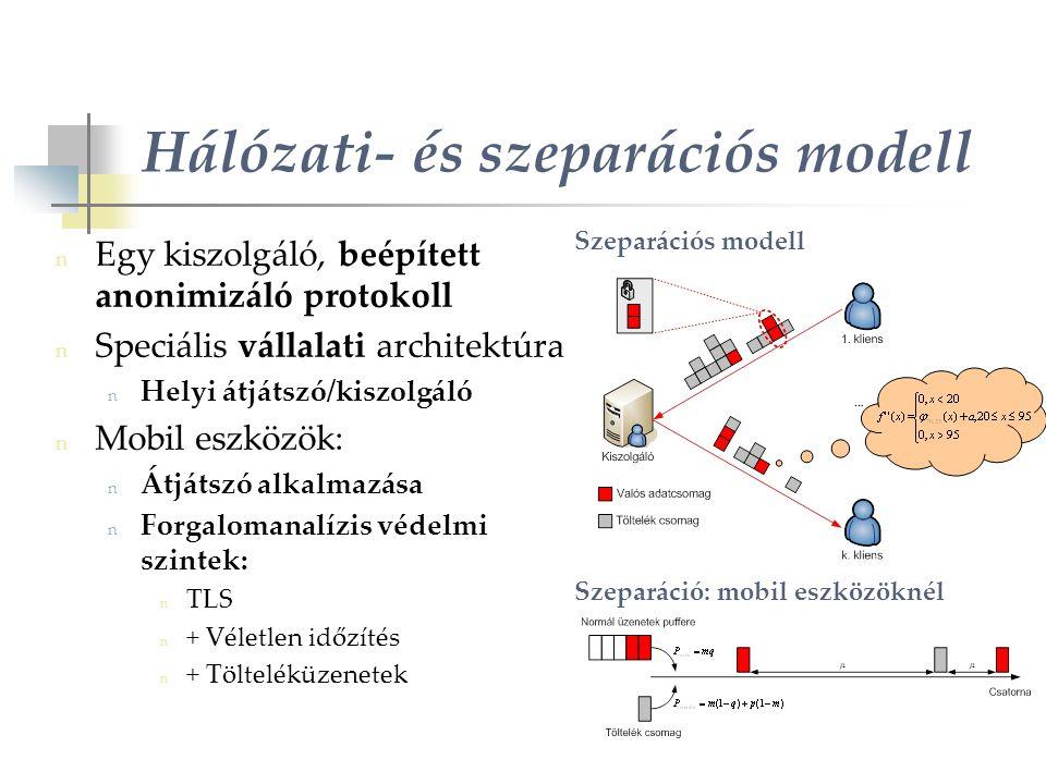 Hálózati- és szeparációs modell n Egy kiszolgáló, beépített anonimizáló protokoll n Speciális vállalati architektúra n Helyi átjátszó/kiszolgáló n Mobil eszközök: n Átjátszó alkalmazása n Forgalomanalízis védelmi szintek: n TLS n + Véletlen időzítés n + Tölteléküzenetek Szeparációs modell Szeparáció: mobil eszközöknél