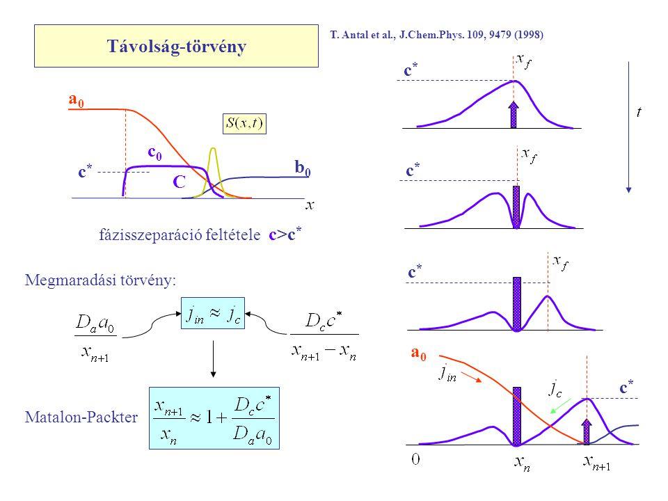 Távolság-törvény a0a0 b0b0 c0c0 fázisszeparáció feltétele c>c * C c*c* c*c* c*c* c*c* c*c* Megmaradási törvény: Matalon-Packter T.