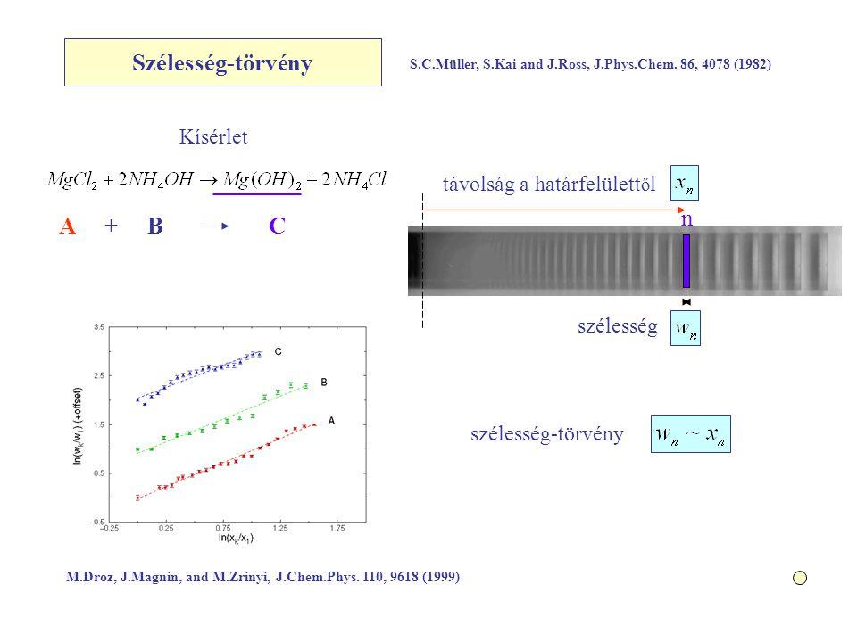 Matalon-Packter törvény R.Matalon and A. Packter, J.Colloid Sci.