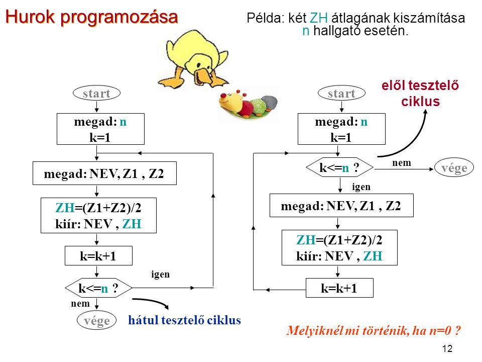 12 Példa: két ZH átlagának kiszámítása n hallgató esetén. elől tesztelő ciklus hátul tesztelő ciklus megad: n k=1 megad: NEV, Z1, Z2 ZH=(Z1+Z2)/2 kiír