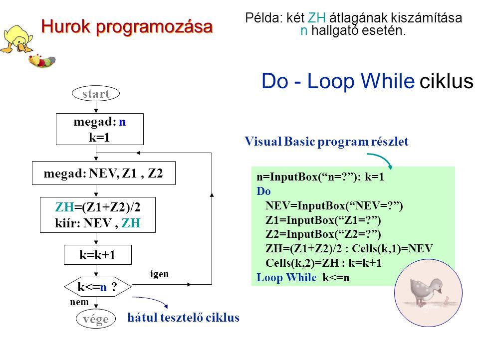 Do - Loop While ciklus hátul tesztelő ciklus megad: n k=1 megad: NEV, Z1, Z2 ZH=(Z1+Z2)/2 kiír: NEV, ZH k=k+1 k<=n .