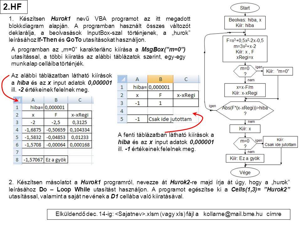 """2.HF A programban az """"m=0 karakterlánc kiírása a MsgBox( m=0 ) utasítással, a többi kiiratás az alábbi táblázatok szerint, egy-egy munkalap celláiba történjék."""