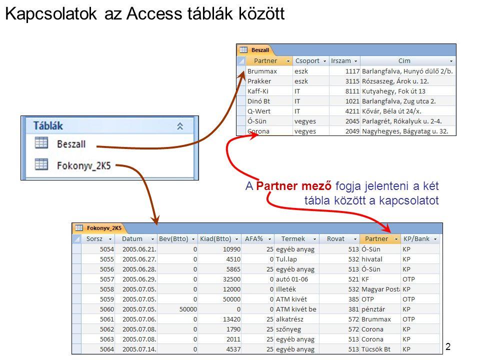 2 Kapcsolatok az Access táblák között A Partner mező fogja jelenteni a két tábla között a kapcsolatot