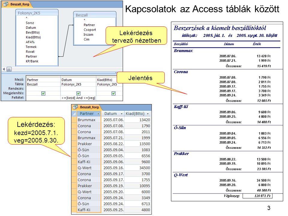 3 Kapcsolatok az Access táblák között Jelentés Lekérdezés tervező nézetben Lekérdezés: kezd=2005.7.1.