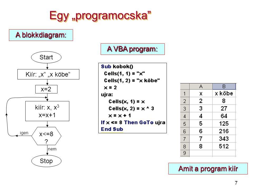 """7 Egy """"programocska A VBA program: Amit a program kiír A blokkdiagram: Start Kiír: """"x """"x köbe x=2 kiír: x, x 3 x=x+1 x<=8 ."""