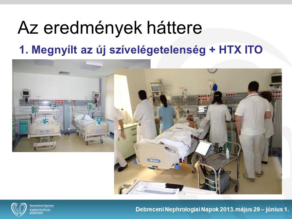 1.Megnyílt az új szívelégetelenség + HTX ITO Debreceni Nephrologiai Napok 2013.