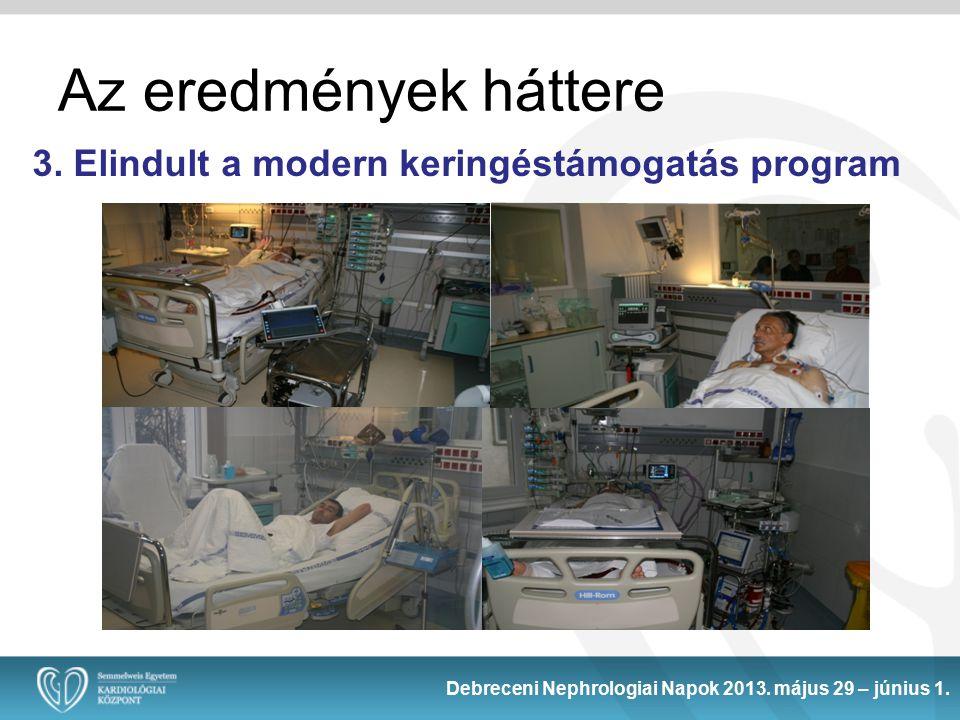 3.Elindult a modern keringéstámogatás program Debreceni Nephrologiai Napok 2013.