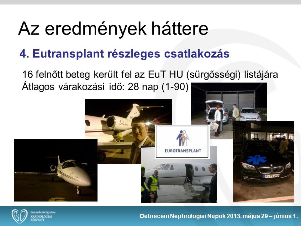 4. Eutransplant részleges csatlakozás 16 felnőtt beteg került fel az EuT HU (sürgősségi) listájára Átlagos várakozási idő: 28 nap (1-90) Debreceni Nep