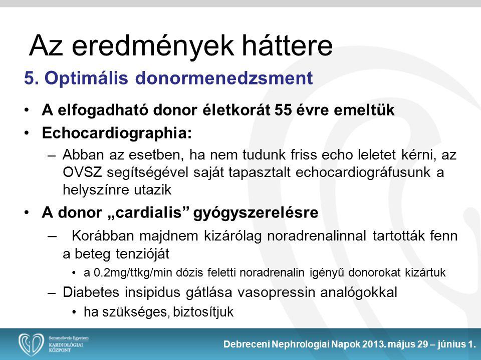 """A elfogadható donor életkorát 55 évre emeltük Echocardiographia: –Abban az esetben, ha nem tudunk friss echo leletet kérni, az OVSZ segítségével saját tapasztalt echocardiográfusunk a helyszínre utazik A donor """"cardialis gyógyszerelésre – Korábban majdnem kizárólag noradrenalinnal tartották fenn a beteg tenzióját a 0.2mg/ttkg/min dózis feletti noradrenalin igényű donorokat kizártuk –Diabetes insipidus gátlása vasopressin analógokkal ha szükséges, biztosítjuk 5."""