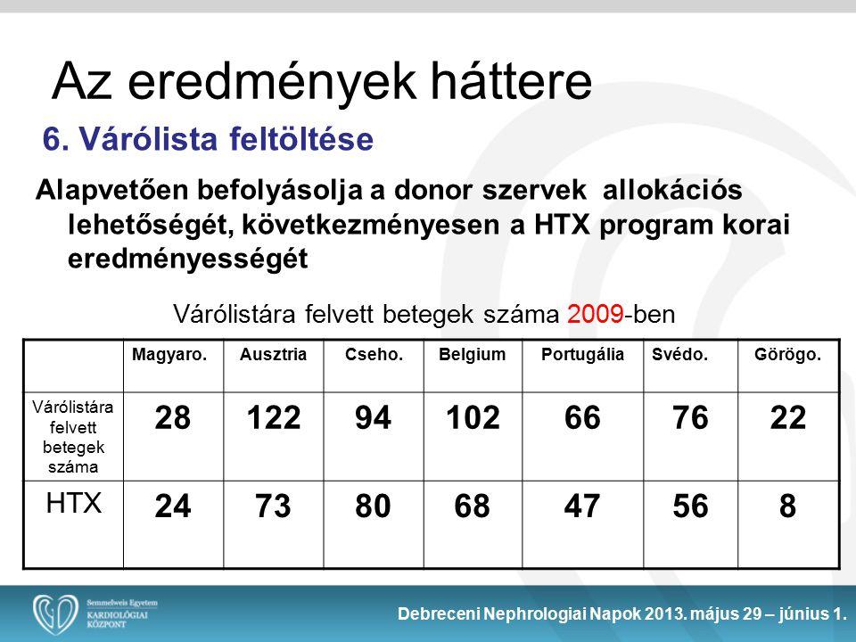 Alapvetően befolyásolja a donor szervek allokációs lehetőségét, következményesen a HTX program korai eredményességét 6.
