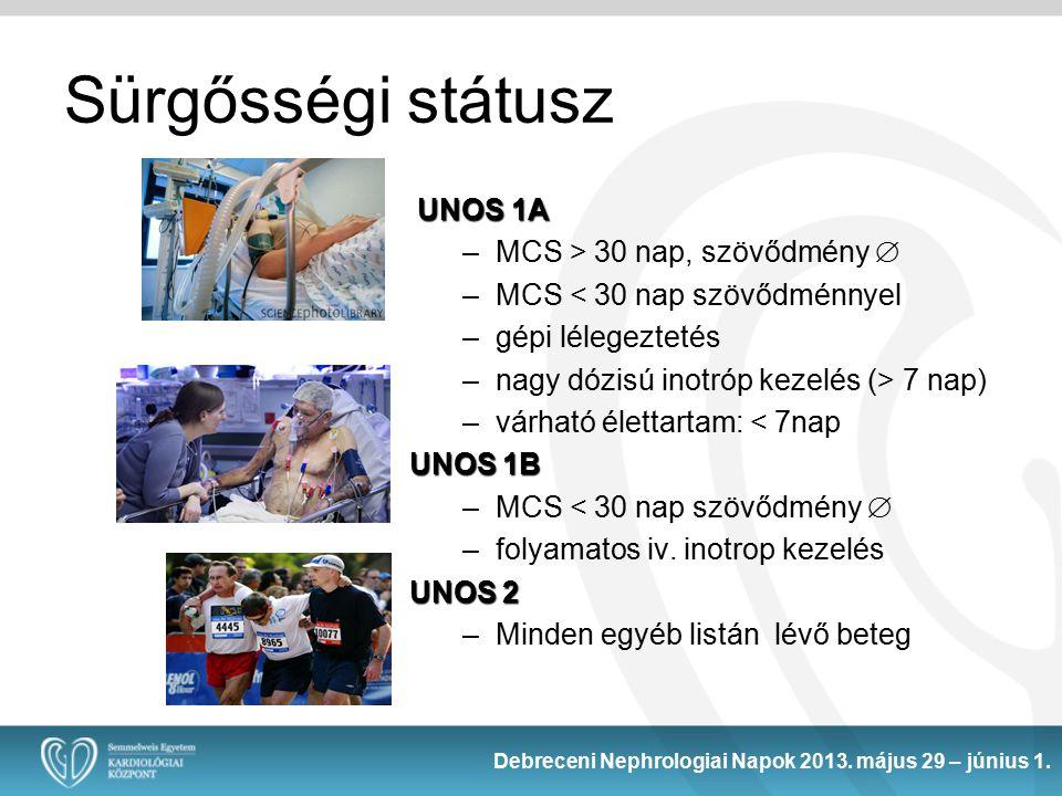 Sürgősségi státusz Debreceni Nephrologiai Napok 2013.
