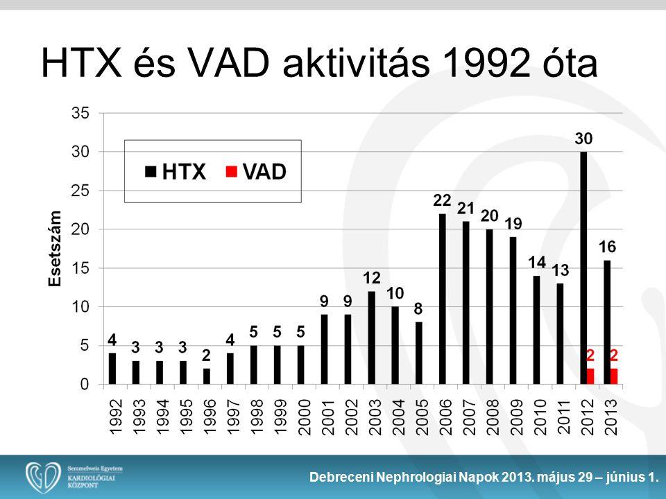 HTX és VAD aktivitás 1992 óta Debreceni Nephrologiai Napok 2013. május 29 – június 1.
