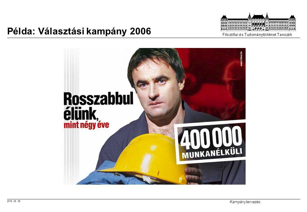 2015. 08. 06. Kampánytervezés Példa: Választási kampány 2006