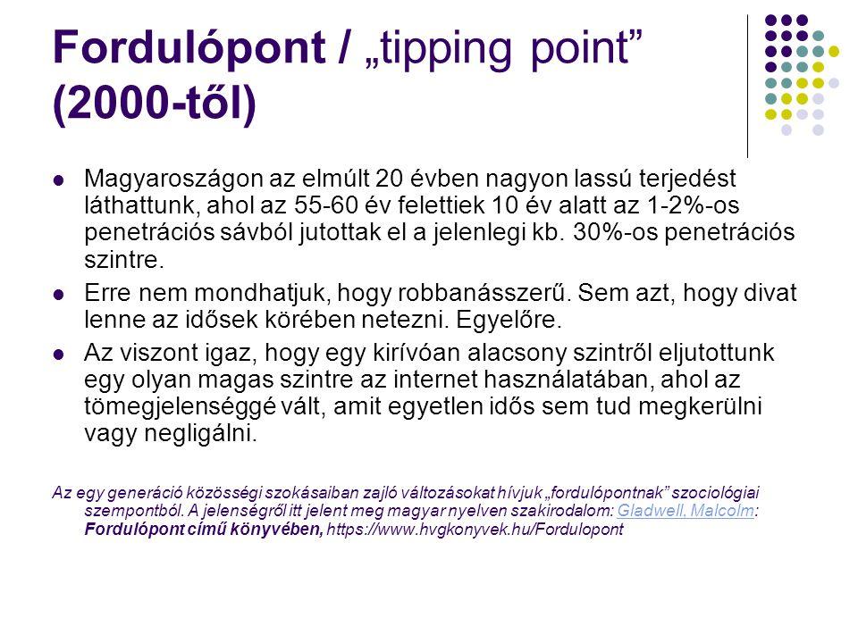 """Fordulópont / """"tipping point (2000-től) Magyaroszágon az elmúlt 20 évben nagyon lassú terjedést láthattunk, ahol az 55-60 év felettiek 10 év alatt az 1-2%-os penetrációs sávból jutottak el a jelenlegi kb."""