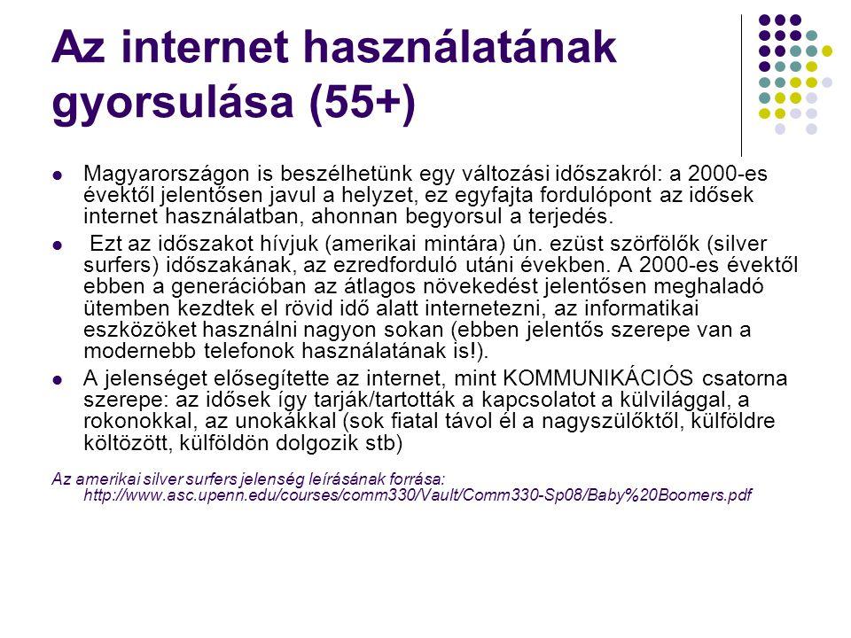 Az internet terjedése és a digitális kompetenciák (55+) I.