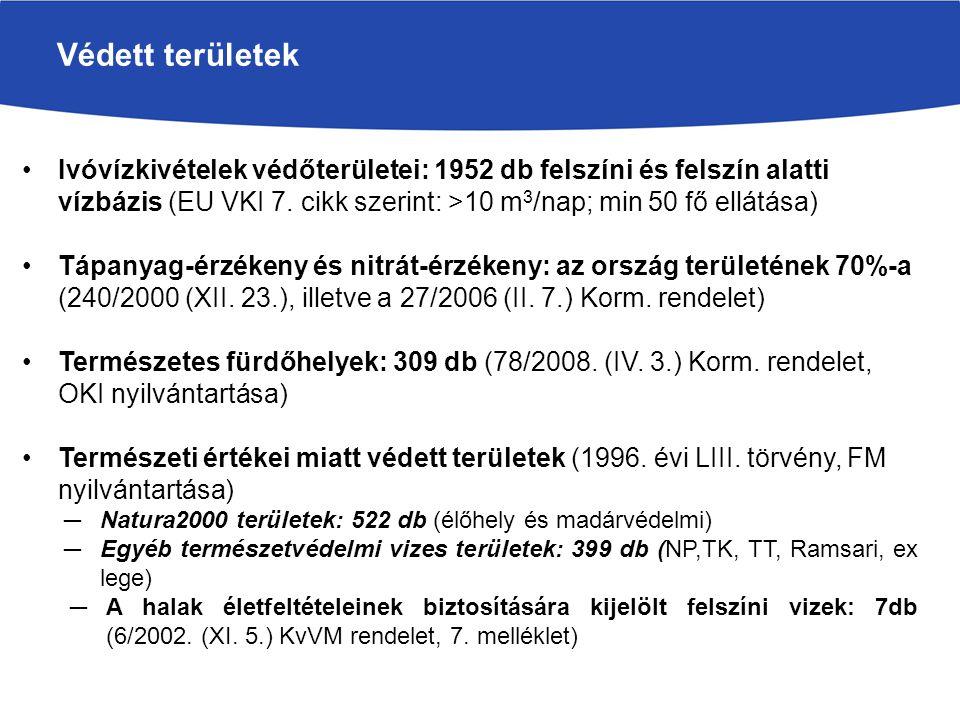 Védett területek Ivóvízkivételek védőterületei: 1952 db felszíni és felszín alatti vízbázis (EU VKI 7. cikk szerint: >10 m 3 /nap; min 50 fő ellátása)