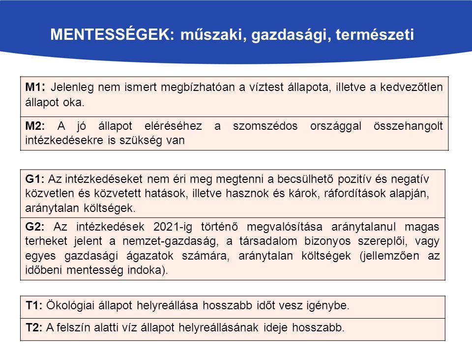 MENTESSÉGEK: műszaki, gazdasági, természeti M1 : Jelenleg nem ismert megbízhatóan a víztest állapota, illetve a kedvezőtlen állapot oka. M2: A jó álla