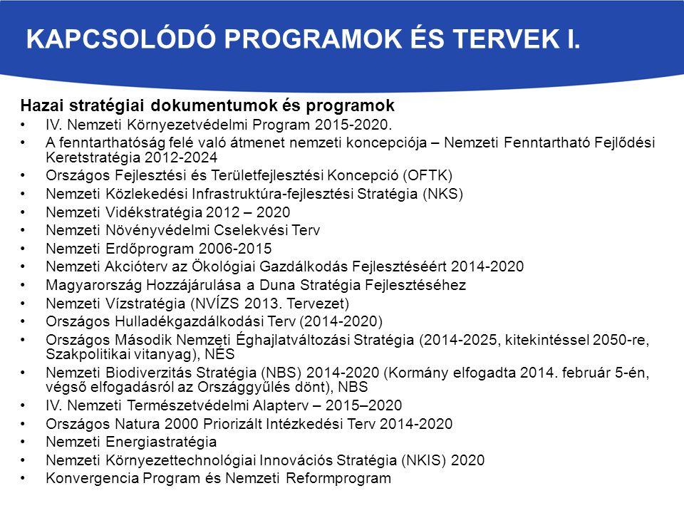 KAPCSOLÓDÓ PROGRAMOK ÉS TERVEK I. Hazai stratégiai dokumentumok és programok IV. Nemzeti Környezetvédelmi Program 2015-2020. A fenntarthatóság felé va