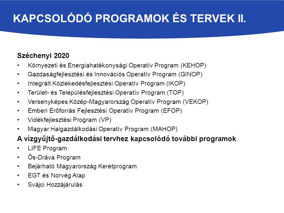 KAPCSOLÓDÓ PROGRAMOK ÉS TERVEK II. Széchenyi 2020 Környezeti és Energiahatékonysági Operatív Program (KEHOP) Gazdaságfejlesztési és Innovációs Operatí