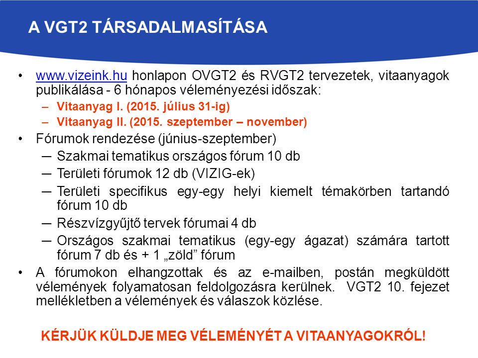 A VGT2 TÁRSADALMASÍTÁSA www.vizeink.hu honlapon OVGT2 és RVGT2 tervezetek, vitaanyagok publikálása - 6 hónapos véleményezési időszak:www.vizeink.hu –V