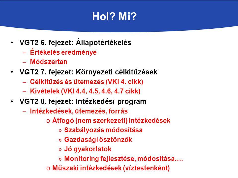 Hol? Mi? VGT2 6. fejezet: Állapotértékelés –Értékelés eredménye –Módszertan VGT2 7. fejezet: Környezeti célkitűzések –Célkitűzés és ütemezés (VKI 4. c