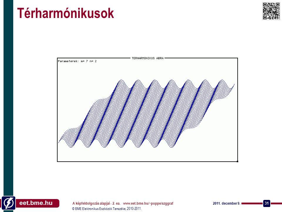 © BME Elektronikus Eszközök Tanszéke, 2010-2011. eet.bme.hu 2011. december 9. A képfeldolgozás alapjai - 2. ea. www.eet.bme.hu/~poppe/szggraf 31 Térha