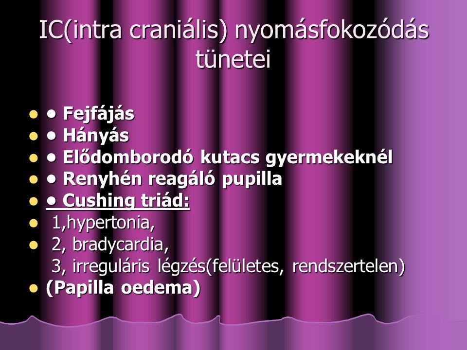 IC(intra craniális) nyomásfokozódás tünetei Fejfájás Fejfájás Hányás Hányás Elődomborodó kutacs gyermekeknél Elődomborodó kutacs gyermekeknél Renyhén reagáló pupilla Renyhén reagáló pupilla Cushing triád: Cushing triád: 1,hypertonia, 1,hypertonia, 2, bradycardia, 2, bradycardia, 3, irreguláris légzés(felületes, rendszertelen) (Papilla oedema) (Papilla oedema)
