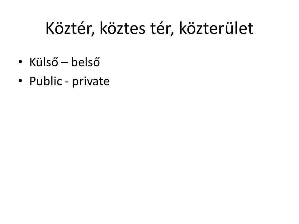 Köztér, köztes tér, közterület Külső – belső Public - private