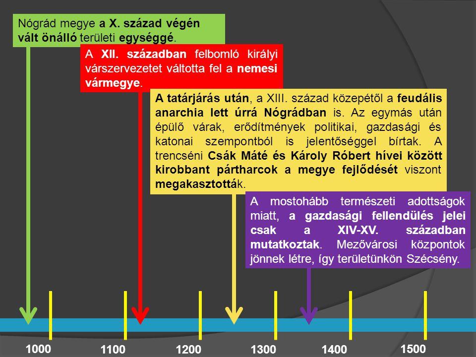 Nógrád megye a X. század végén vált önálló területi egységgé. A XII. században felbomló királyi várszervezetet váltotta fel a nemesi vármegye. A tatár