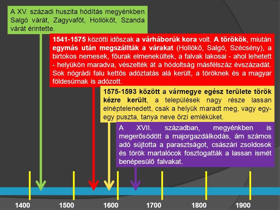 1400 A XV. századi huszita hódítás megyénkben Salgó várát, Zagyvafőt, Hollókőt, Szanda várát érintette. 1541-1575 közötti időszak a várháborúk kora vo