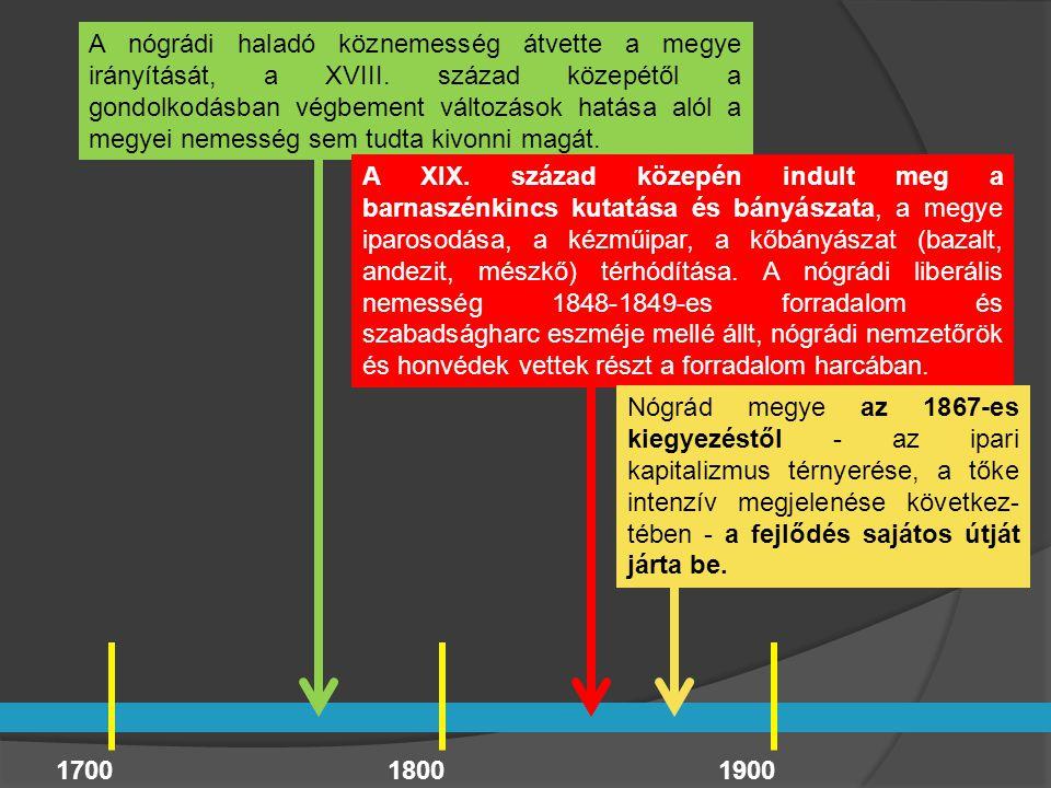 1800 1900 2000 A külföldi tőke bevonásával jelentősen fejlődött a barnaszénbányászat, és új iparágak hódítottak teret.