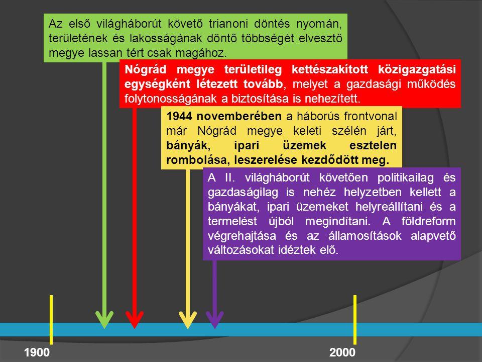 19002000 Az első világháborút követő trianoni döntés nyomán, területének és lakosságának döntő többségét elvesztő megye lassan tért csak magához. Nógr