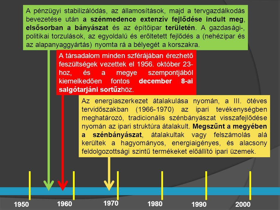 19502000 A pénzügyi stabilizálódás, az államosítások, majd a tervgazdálkodás bevezetése után a szénmedence extenzív fejlődése indult meg, elsősorban a