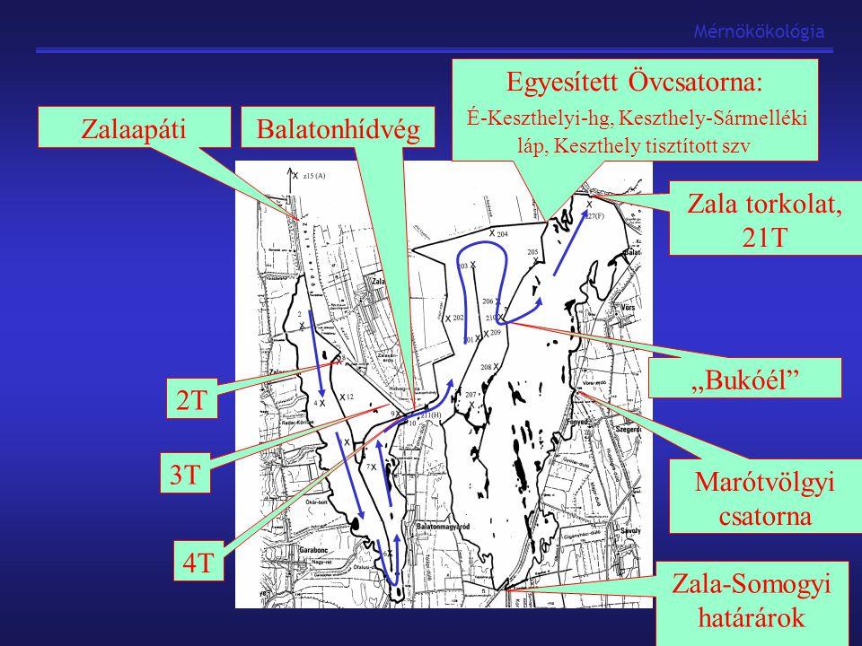 """Mérnökökológia Egyesített Övcsatorna: É-Keszthelyi-hg, Keszthely-Sármelléki láp, Keszthely tisztított szv Zala torkolat, 21T Zala-Somogyi határárok ZalaapátiBalatonhídvég Marótvölgyi csatorna 2T 3T 4T """"Bukóél"""