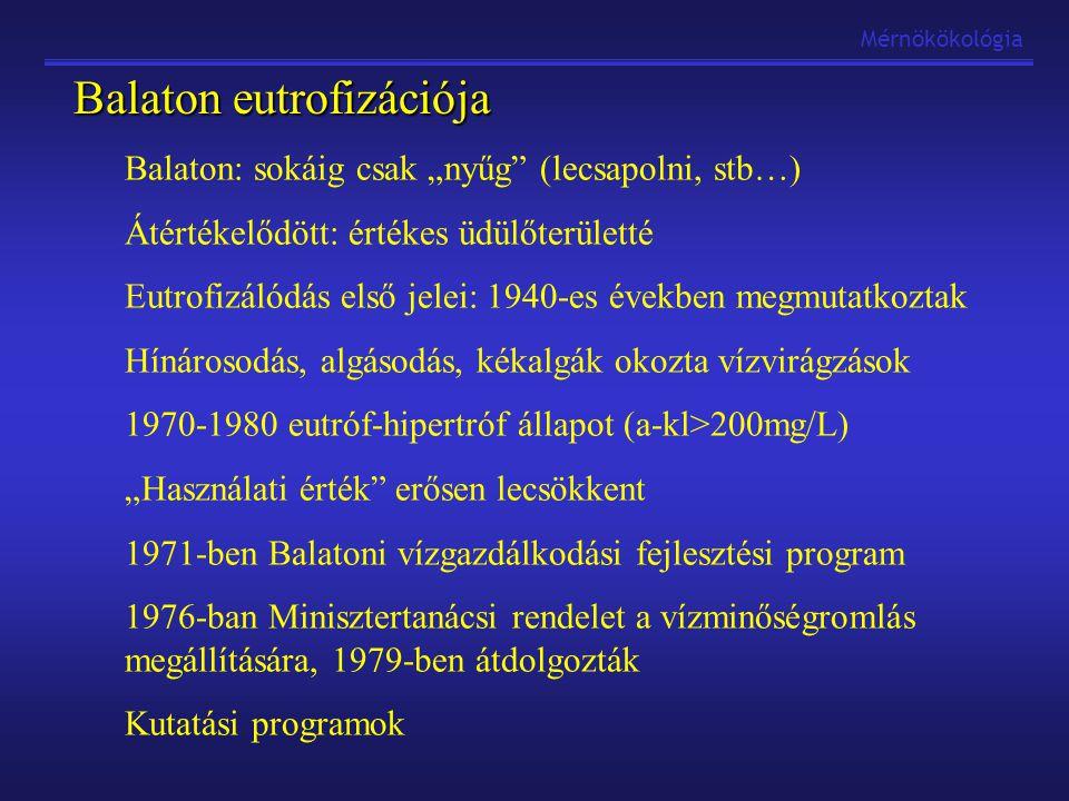 """Mérnökökológia Balaton eutrofizációja Balaton: sokáig csak """"nyűg"""" (lecsapolni, stb…) Átértékelődött: értékes üdülőterületté Eutrofizálódás első jelei:"""