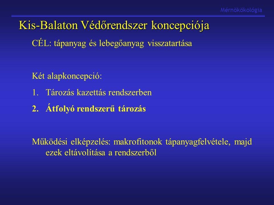 Mérnökökológia Kis-Balaton Védőrendszer koncepciója CÉL: tápanyag és lebegőanyag visszatartása Két alapkoncepció: 1.Tározás kazettás rendszerben 2.Átf
