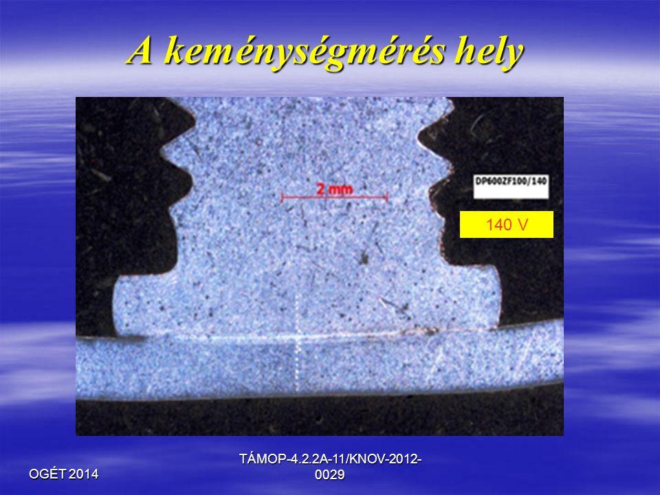 OGÉT 2014 TÁMOP-4.2.2A-11/KNOV-2012- 0029 140 V A keménységmérés hely