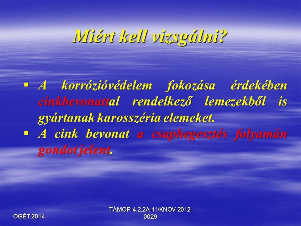 OGÉT 2014 TÁMOP-4.2.2A-11/KNOV-2012- 0029 Miért kell vizsgálni.