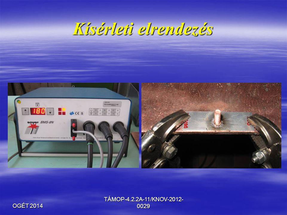 OGÉT 2014 TÁMOP-4.2.2A-11/KNOV-2012- 0029 A szakítás elrendezése