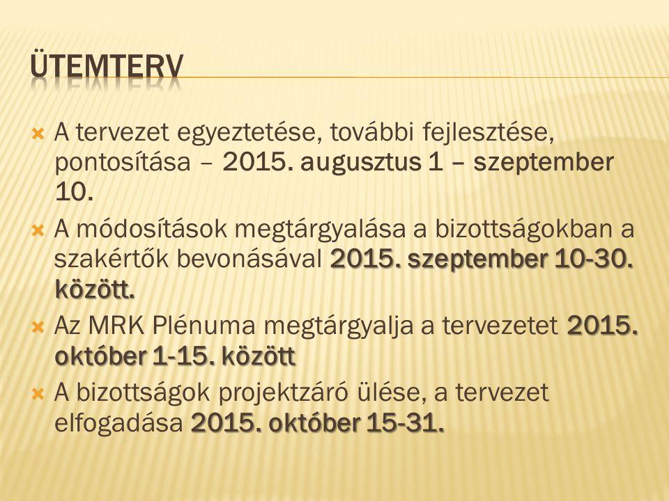  A tervezet egyeztetése, további fejlesztése, pontosítása – 2015. augusztus 1 – szeptember 10. 2015. szeptember 10-30. között.  A módosítások megtár