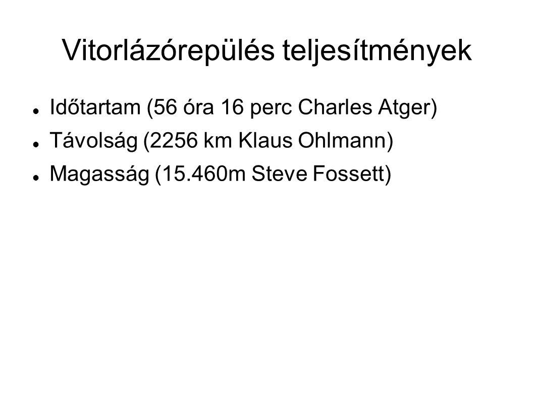 Vitorlázórepülés teljesítmények Időtartam (56 óra 16 perc Charles Atger) Távolság (2256 km Klaus Ohlmann) Magasság (15.460m Steve Fossett)