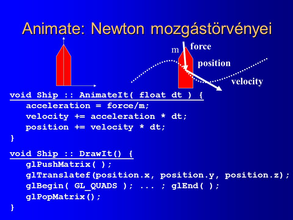 Animate: Newton mozgástörvényei force m void Ship :: AnimateIt( float dt ) { acceleration = force/m; velocity += acceleration * dt; position += veloci
