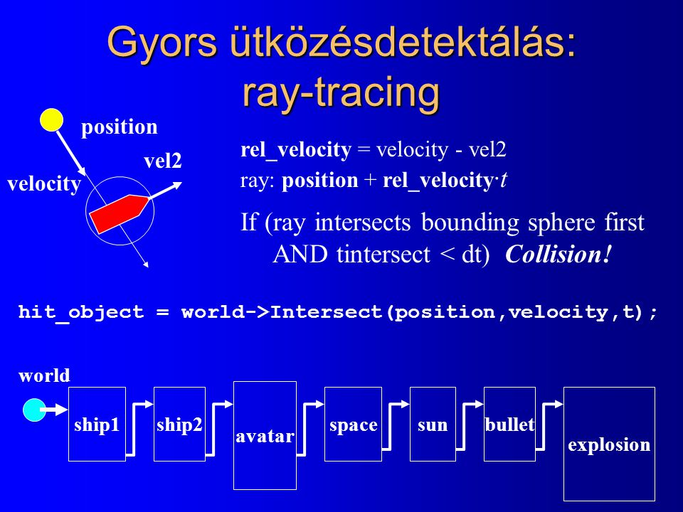 Gyors ütközésdetektálás: ray-tracing velocity rel_velocity = velocity - vel2 ray: position + rel_velocity ·t If (ray intersects bounding sphere first