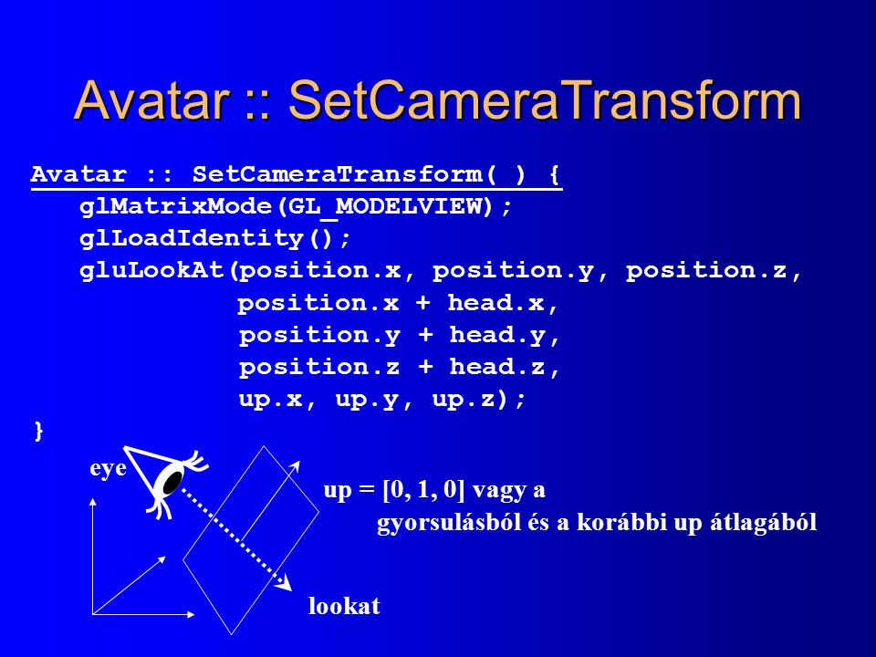 Avatar :: SetCameraTransform Avatar :: SetCameraTransform( ) { glMatrixMode(GL_MODELVIEW); glLoadIdentity(); gluLookAt(position.x, position.y, positio