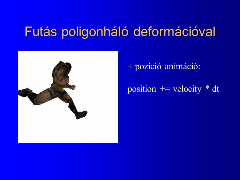 Futás poligonháló deformációval + pozíció animáció: position += velocity * dt