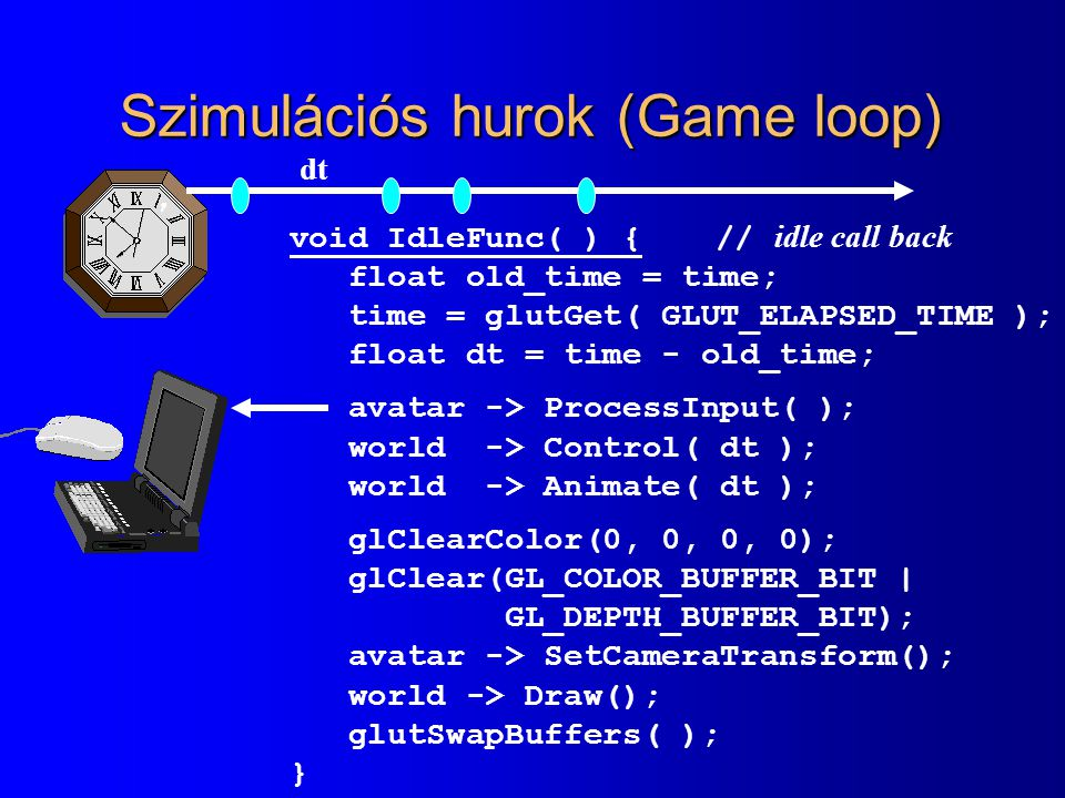 Szimulációs hurok (Game loop) void IdleFunc( ) { // idle call back float old_time = time; time = glutGet( GLUT_ELAPSED_TIME ); float dt = time - old_t