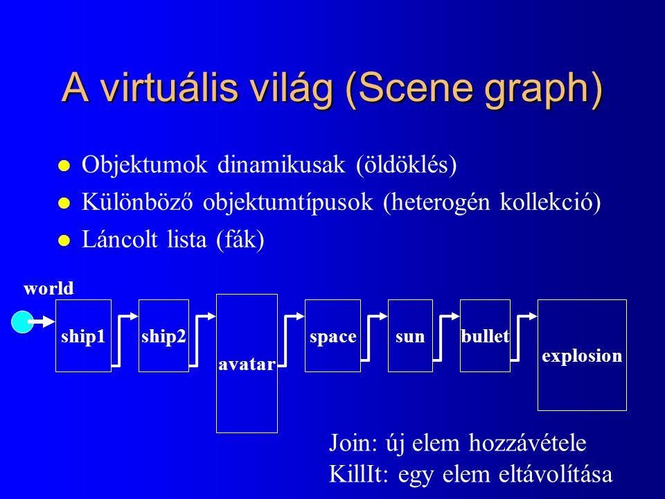 A virtuális világ (Scene graph) l Objektumok dinamikusak (öldöklés) l Különböző objektumtípusok (heterogén kollekció) l Láncolt lista (fák) ship1ship2